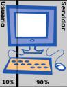 pc virtualizada