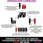 Operación Carrusel